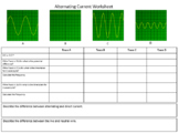 Electricity, Alternating Current, Potential Diff. Waves Wo