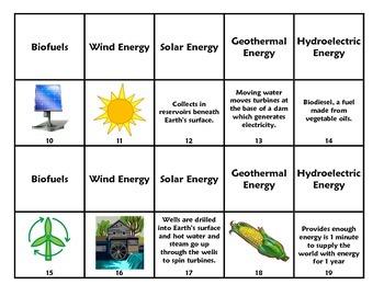 Alternative Energy Dominoes Game