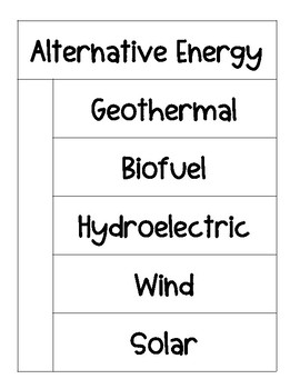 Alternative Energy Flip Book