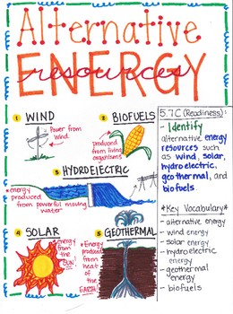 5th Grade Alternative Energy Resources