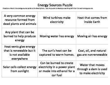 Alternative Energy Resources Vocab Cards
