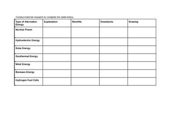 Alternative Energy Sources Research Guide
