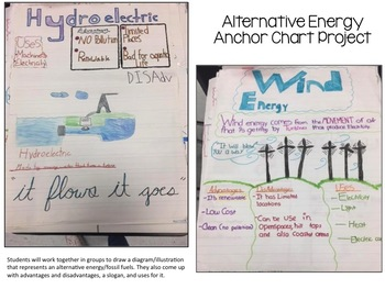 Alternative Energy Student Created Anchor Chart