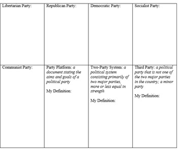 Alternative Learning Unit Elections and Political Parties