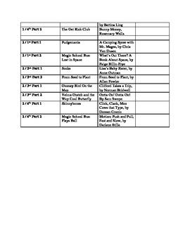 Alternative Texts for CCGPS grades K-2, 1st-4th Nine weeks