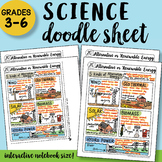 Alternative or Renewable Energy Doodle Notes Sheet - So Easy to Use!