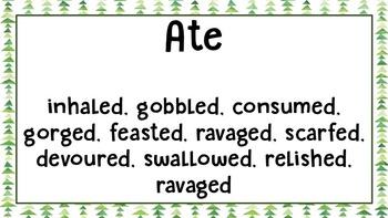 Alternatives to Overused Words