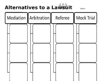 Alternatives to civil lawsuit worksheet- mediation, arbitr