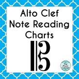 Alto Clef Note Reading charts