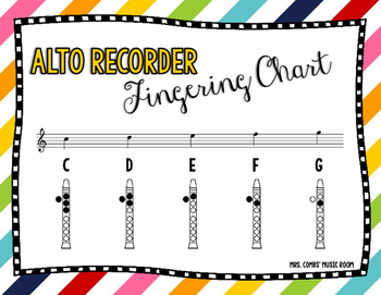 Alto recorder fingering chart by erin combs teachers pay teachers