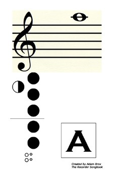 Alto Recorder Fingering Poster: High A