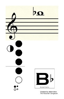 Alto Recorder Fingering Poster: High Bb (Baroque Fingering)