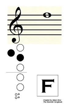 Alto Recorder Fingering Poster: High F