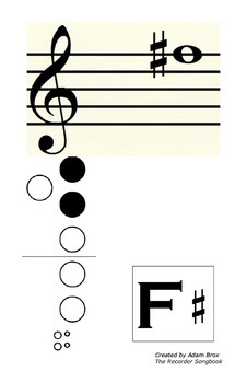 Alto Recorder Fingering Poster: High F#