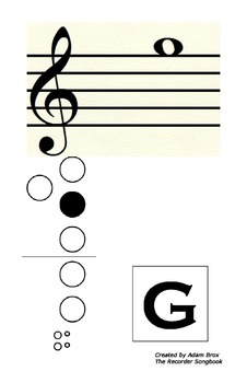 Alto Recorder Fingering Poster: High G