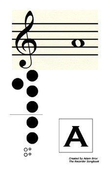 Alto Recorder Fingering Poster: Low A