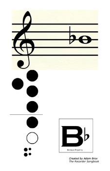 Alto Recorder Fingering Poster: Low Bb (Baroque Fingering)