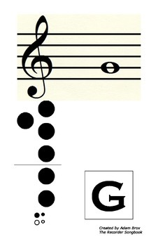 Alto Recorder Fingering Poster: Low G