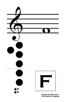 Alto Recorder Fingering Poster: Low F