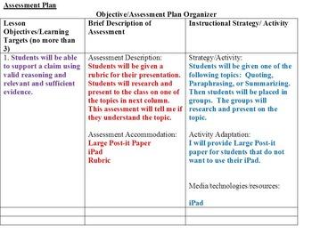 Am I a Plagiarizer? Lesson Plan