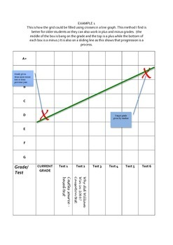 Am I on track?  Self Assessment Grade graph to show progress.