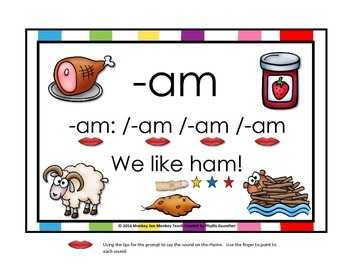Am word Family Phonemes Crack the Code Chant and Cards