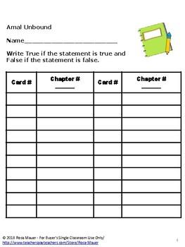 Amal Unbound Chapter Quizzes