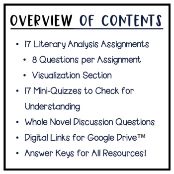 Amal Unbound: Literary Analysis, Discussion Questions, Answer Key-17 Assignments