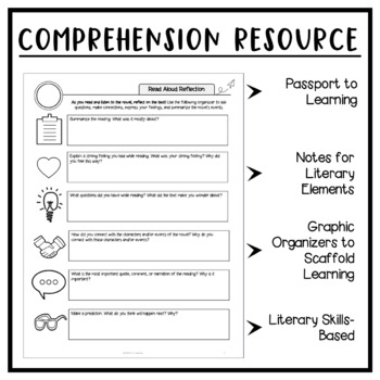 Amal Unbound: Passport to Learning - Read Aloud and Comprehension Resources