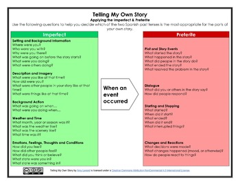 Amazing Anchors - Telling My Own Story - Preterite and Imperfect Organizer
