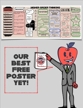 Amazing Higher Order Thinking Classroom Poster (Free for Limited Time)