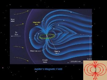 Amazing Magnets Presentation (force Jupiter Sun magnetic field)