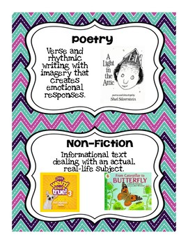Amazing NO PREP Reading Genre Posters