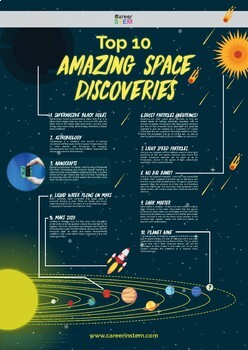 Amazing Space Discoveries Poster/Printable/Handout