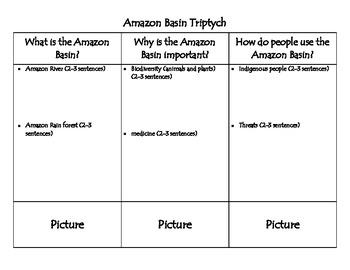 Amazon Basin Triptych Directions