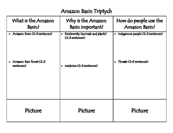 Amazon Basin Triptych Directions