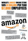 Amazon and Jeff Bazos Infographic Poster - Logo Design