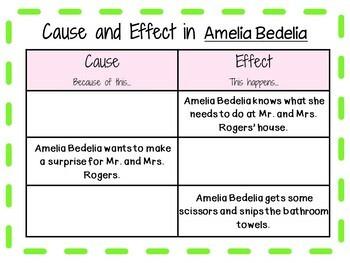 Amelia Bedelia by Peggy Parish:  A Complete Literature Study!