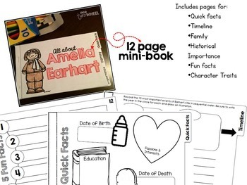 Who was Amelia Earhart? A Biography Trifold Unit