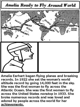 Amelia Earhart Interactive Biography