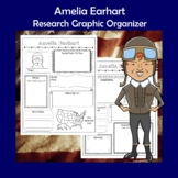 Amelia Earhart Biography Research Graphic Organizer