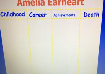 Amelia Earhart flipchart