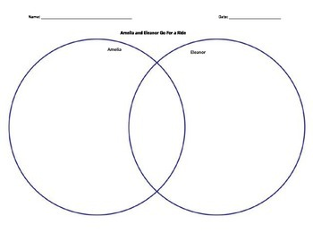 Amelia and Eleanor Go For A Ride Venn Diagram