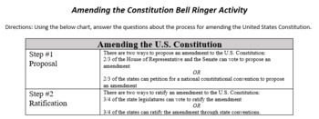 Amending the Constitution Bell Ringer Activity