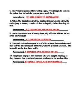 Amendment Game