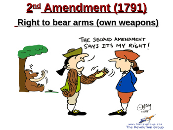 Amendment PowerPoint