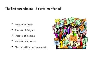 Amendments 1-15 Bill of Rights and Reconstruction