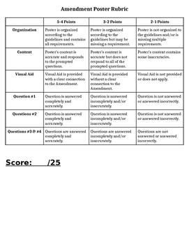 Amendments 11-27 Poster Assignment