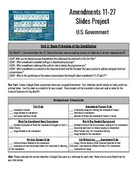 Amendments 11-27 Project