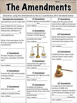 Amendments Presentation